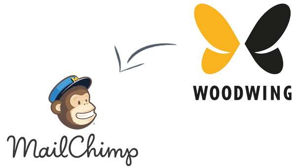Woodwing integratie Mailchimp